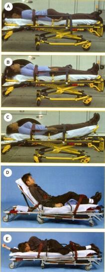 4-4 posiciones anatomicas